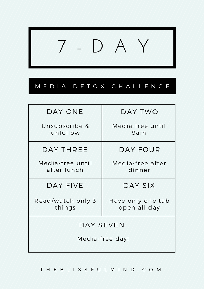 7-day-media-detox-challenge-printable